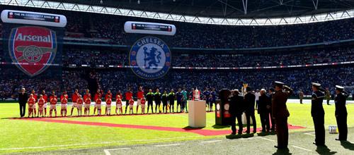 АПЛ: Арсенал - Челси